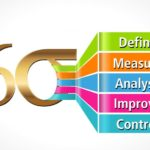Five Most Important Questions Every Six Sigma Certification Aspirant Should Ask
