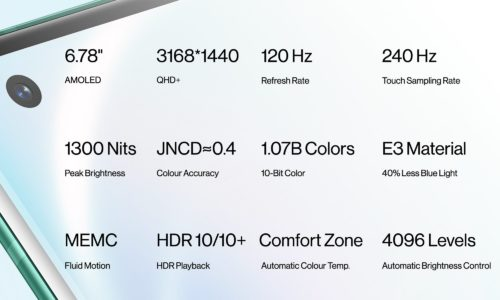 One Plus 8 Phone Specifications and Key Features